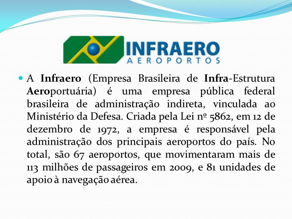 A Infraero (Empresa Brasileira de Infra-Estrutura Aeroportuária) é uma empresa pública federal brasileira de administração indireta, vinculada ao Mini