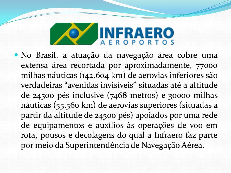 No Brasil, a atuação da navegação área cobre uma extensa área recortada por aproximadamente, 77000 milhas náuticas (142.604 km) de aerovias inferiores