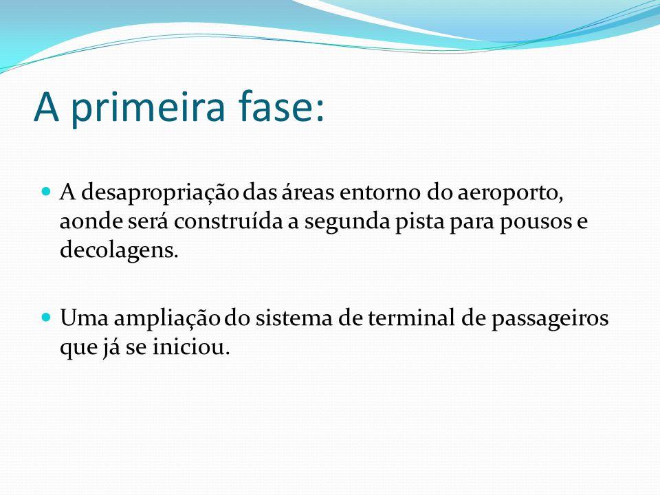 A primeira fase: A desapropriação das áreas entorno do aeroporto, aonde será construída a segunda pista para pousos e decolagens. Uma ampliação do sis