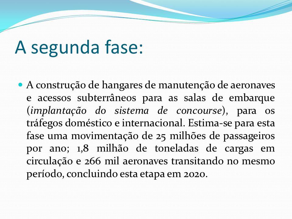 A segunda fase: A construção de hangares de manutenção de aeronaves e acessos subterrâneos para as salas de embarque (implantação do sistema de concou