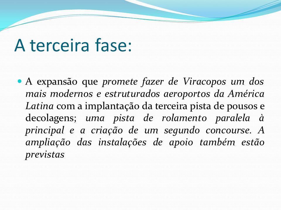 A terceira fase: A expansão que promete fazer de Viracopos um dos mais modernos e estruturados aeroportos da América Latina com a implantação da terce