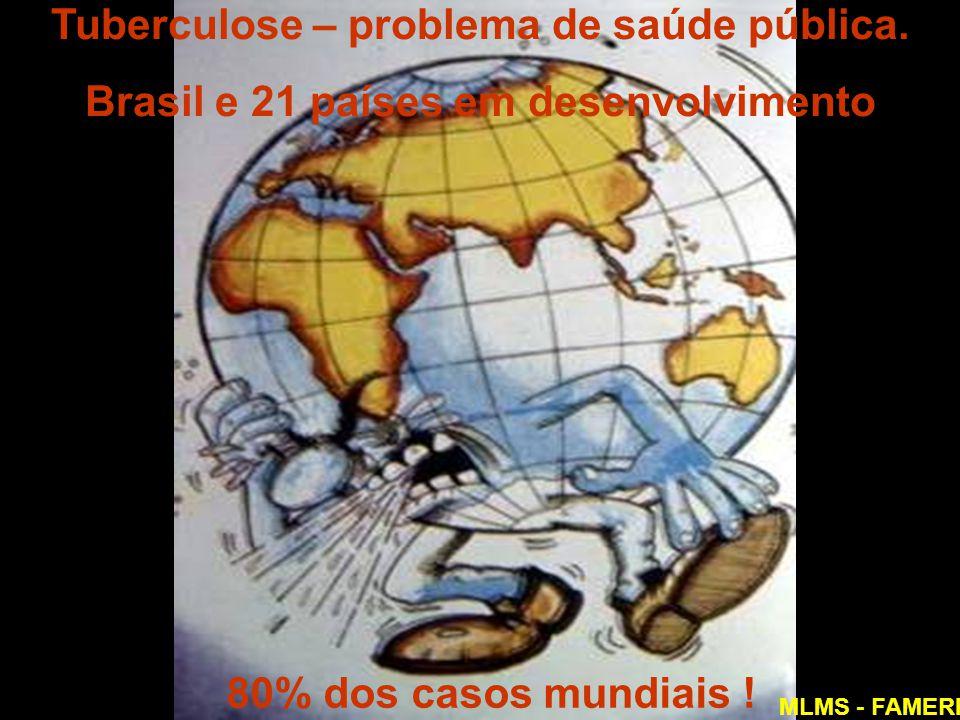 Tuberculose – problema de saúde pública. Brasil e 21 países em desenvolvimento 80% dos casos mundiais ! MLMS - FAMERP