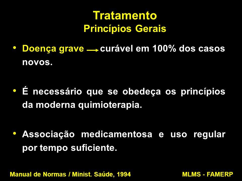 Tratamento Princípios Gerais Doença grave curável em 100% dos casos novos. É necessário que se obedeça os princípios da moderna quimioterapia. Associa