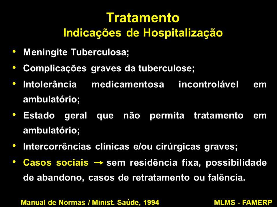 Tratamento Indicações de Hospitalização Meningite Tuberculosa; Complicações graves da tuberculose; Intolerância medicamentosa incontrolável em ambulat