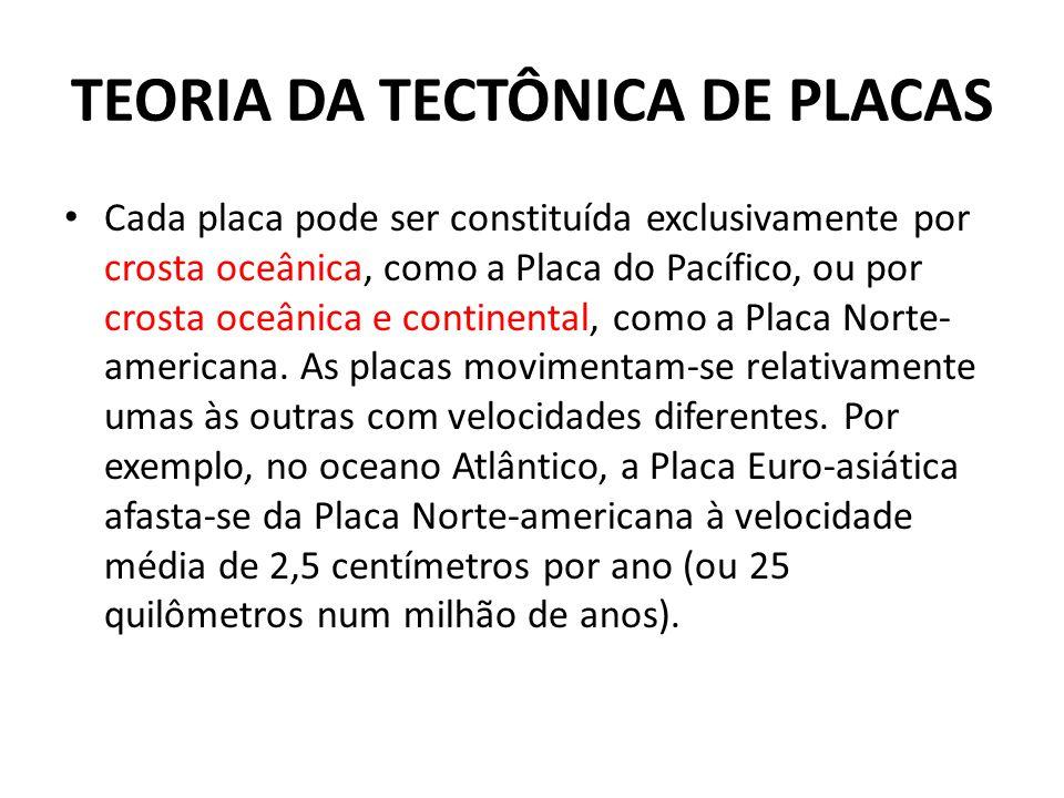 TEORIA DA TECTÔNICA DE PLACAS Cada placa pode ser constituída exclusivamente por crosta oceânica, como a Placa do Pacífico, ou por crosta oceânica e continental, como a Placa Norte- americana.