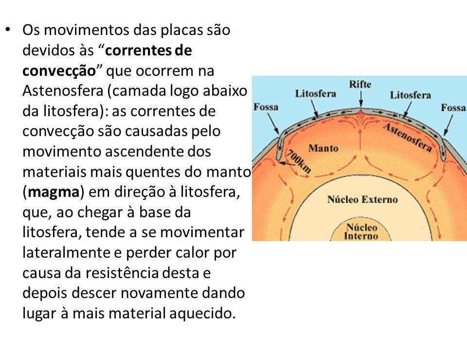 """Os movimentos das placas são devidos às """"correntes de convecção"""" que ocorrem na Astenosfera (camada logo abaixo da litosfera): as correntes de convecç"""