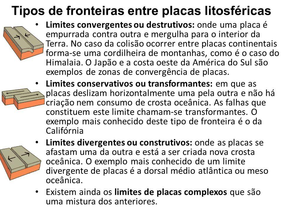 Tipos de fronteiras entre placas litosféricas Limites convergentes ou destrutivos: onde uma placa é empurrada contra outra e mergulha para o interior da Terra.