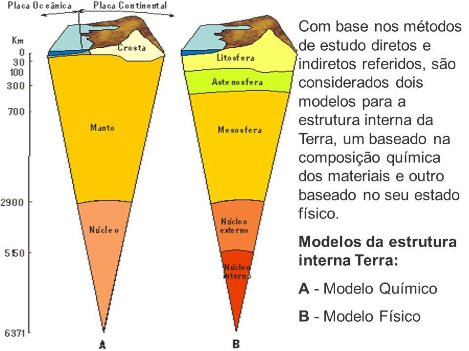 Com base nos métodos de estudo diretos e indiretos referidos, são considerados dois modelos para a estrutura interna da Terra, um baseado na composição química dos materiais e outro baseado no seu estado físico.