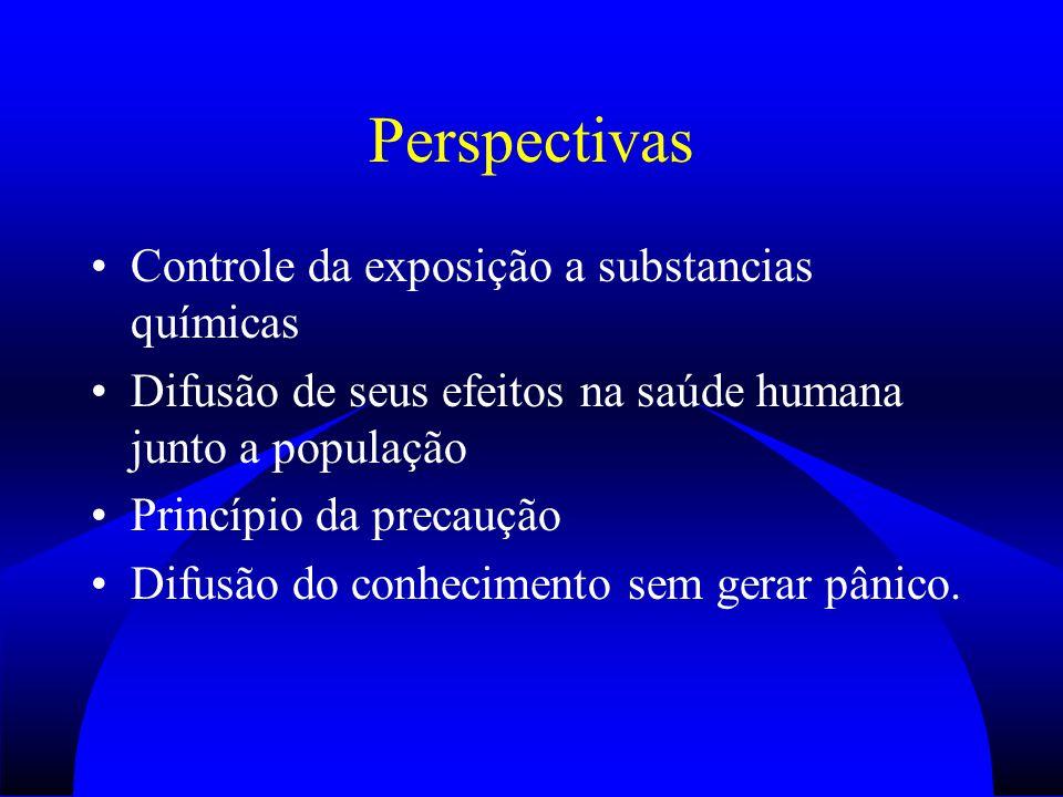 Perspectivas Controle da exposição a substancias químicas Difusão de seus efeitos na saúde humana junto a população Princípio da precaução Difusão do conhecimento sem gerar pânico.