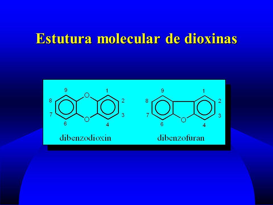 Estutura molecular de dioxinas