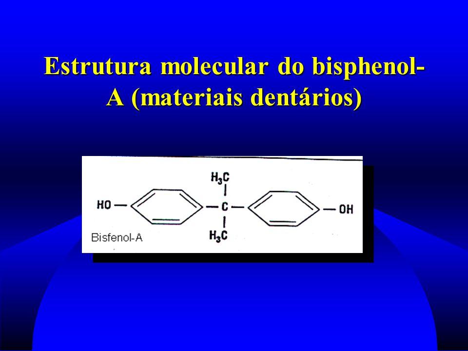Estrutura molecular do bisphenol- A (materiais dentários)