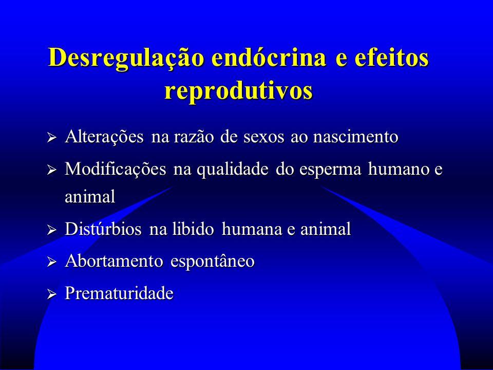 Desregulação endócrina e efeitos reprodutivos  Alterações na razão de sexos ao nascimento  Modificações na qualidade do esperma humano e animal  Distúrbios na libido humana e animal  Abortamento espontâneo  Prematuridade