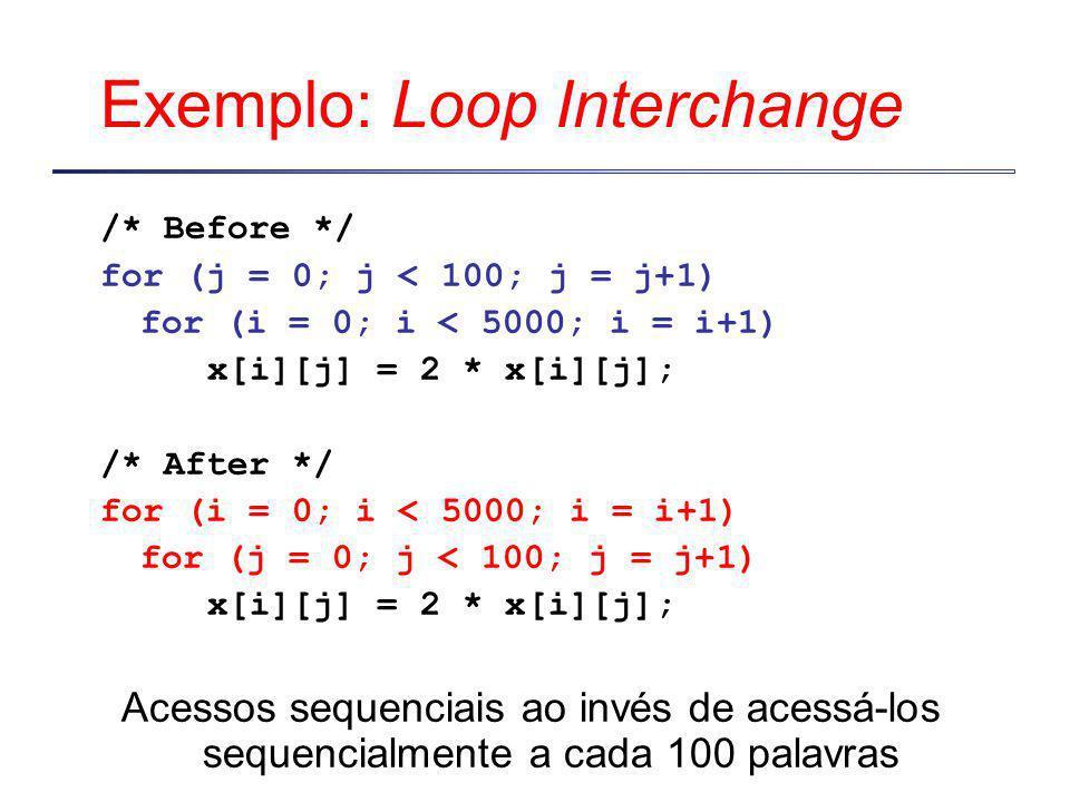 Exemplo: Loop Interchange /* Before */ for (j = 0; j < 100; j = j+1) for (i = 0; i < 5000; i = i+1) x[i][j] = 2 * x[i][j]; /* After */ for (i = 0; i < 5000; i = i+1) for (j = 0; j < 100; j = j+1) x[i][j] = 2 * x[i][j]; Acessos sequenciais ao invés de acessá-los sequencialmente a cada 100 palavras