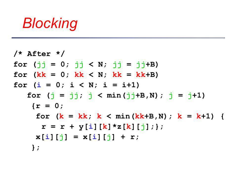 Blocking /* After */ for (jj = 0; jj < N; jj = jj+B) for (kk = 0; kk < N; kk = kk+B) for (i = 0; i < N; i = i+1) for (j = jj; j < min(jj+B,N); j = j+1