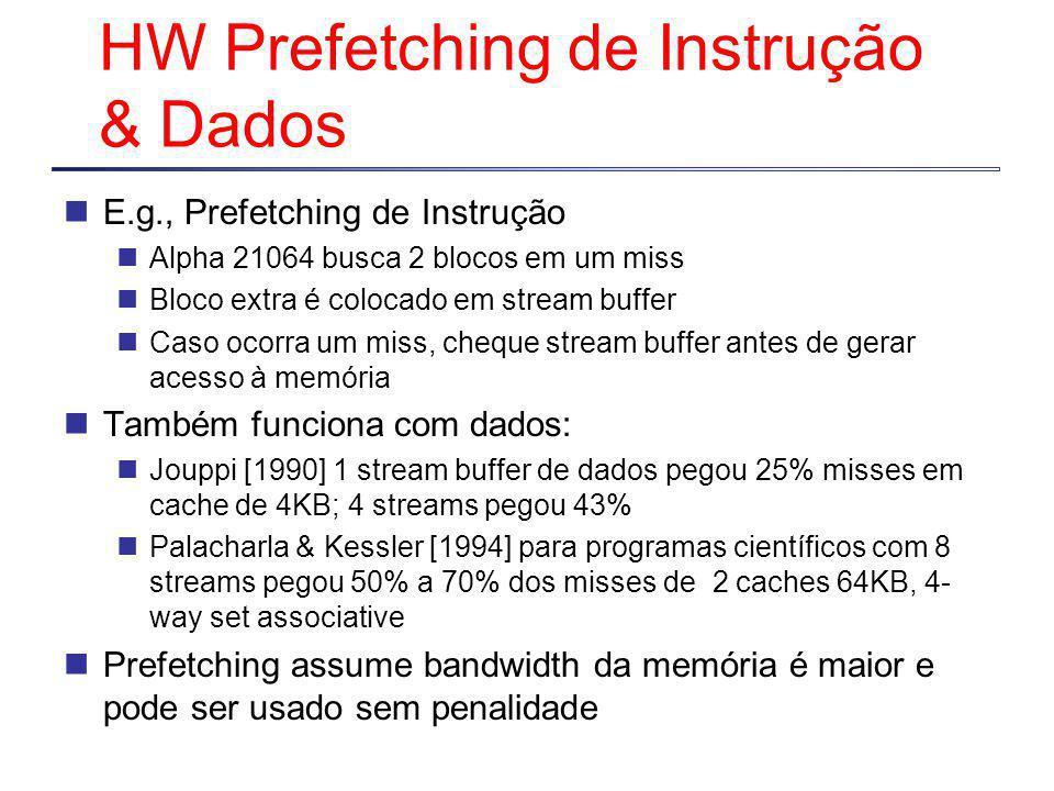 HW Prefetching de Instrução & Dados E.g., Prefetching de Instrução Alpha 21064 busca 2 blocos em um miss Bloco extra é colocado em stream buffer Caso ocorra um miss, cheque stream buffer antes de gerar acesso à memória Também funciona com dados: Jouppi [1990] 1 stream buffer de dados pegou 25% misses em cache de 4KB; 4 streams pegou 43% Palacharla & Kessler [1994] para programas científicos com 8 streams pegou 50% a 70% dos misses de 2 caches 64KB, 4- way set associative Prefetching assume bandwidth da memória é maior e pode ser usado sem penalidade