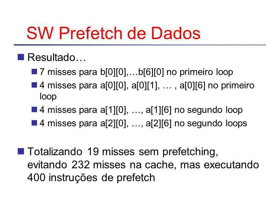 SW Prefetch de Dados Resultado… 7 misses para b[0][0],…b[6][0] no primeiro loop 4 misses para a[0][0], a[0][1], …, a[0][6] no primeiro loop 4 misses para a[1][0], …, a[1][6] no segundo loop 4 misses para a[2][0], …, a[2][6] no segundo loops Totalizando 19 misses sem prefetching, evitando 232 misses na cache, mas executando 400 instruções de prefetch