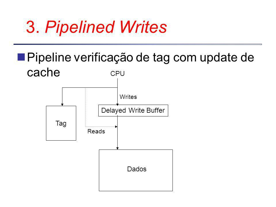 3. Pipelined Writes Pipeline verificação de tag com update de cache Tag Delayed Write Buffer Dados CPU Reads Writes