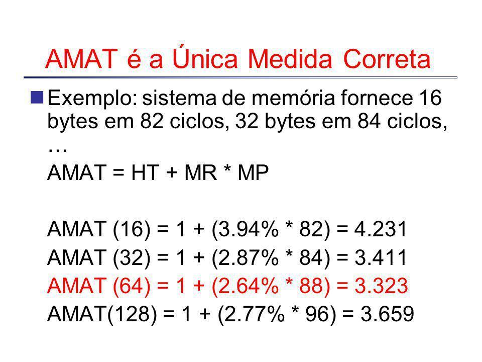 AMAT é a Única Medida Correta Exemplo: sistema de memória fornece 16 bytes em 82 ciclos, 32 bytes em 84 ciclos, … AMAT = HT + MR * MP AMAT (16) = 1 + (3.94% * 82) = 4.231 AMAT (32) = 1 + (2.87% * 84) = 3.411 AMAT (64) = 1 + (2.64% * 88) = 3.323 AMAT(128) = 1 + (2.77% * 96) = 3.659