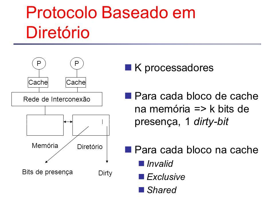 Protocolo Baseado em Diretório Cache P P Rede de Interconexão Memória Diretório Bits de presença Dirty K processadores Para cada bloco de cache na mem