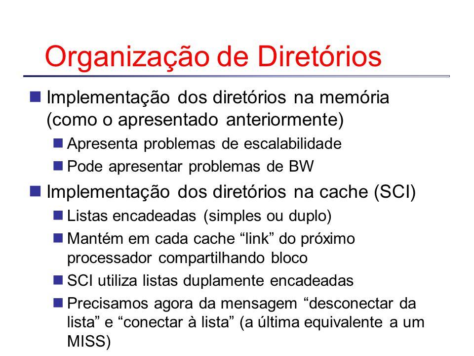 Organização de Diretórios Implementação dos diretórios na memória (como o apresentado anteriormente) Apresenta problemas de escalabilidade Pode aprese