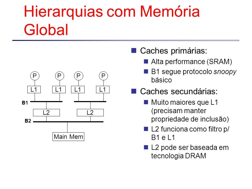 Organização de Diretórios Implementação dos diretórios na memória (como o apresentado anteriormente) Apresenta problemas de escalabilidade Pode apresentar problemas de BW Implementação dos diretórios na cache (SCI) Listas encadeadas (simples ou duplo) Mantém em cada cache link do próximo processador compartilhando bloco SCI utiliza listas duplamente encadeadas Precisamos agora da mensagem desconectar da lista e conectar à lista (a última equivalente a um MISS)
