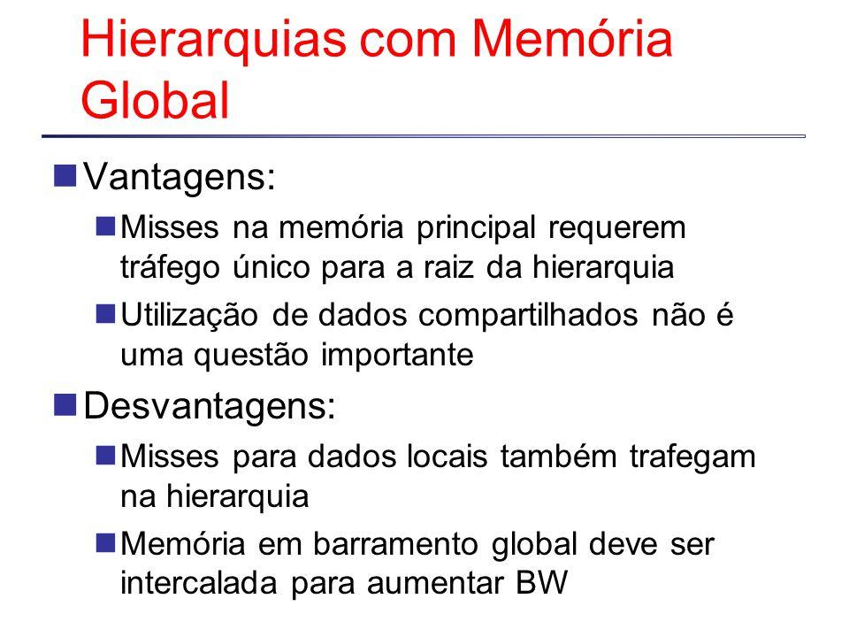 Hierarquias com Memória Global Vantagens: Misses na memória principal requerem tráfego único para a raiz da hierarquia Utilização de dados compartilha