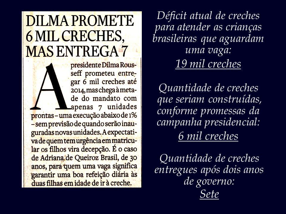 Déficit atual de creches para atender as crianças brasileiras que aguardam uma vaga: 19 mil creches Quantidade de creches que seriam construídas, conforme promessas da campanha presidencial: 6 mil creches Quantidade de creches entregues após dois anos de governo: Sete