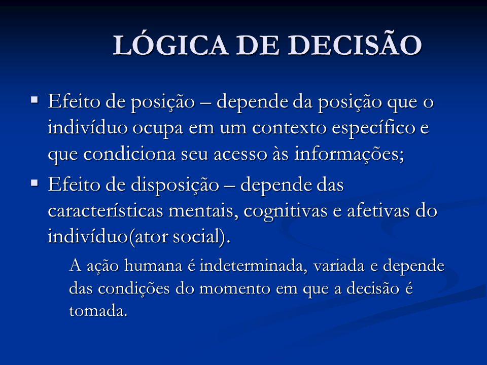 LÓGICA DE DECISÃO  Efeito de posição – depende da posição que o indivíduo ocupa em um contexto específico e que condiciona seu acesso às informações;