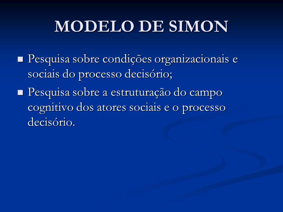 MODELO DE SIMON Pesquisa sobre condições organizacionais e sociais do processo decisório; Pesquisa sobre condições organizacionais e sociais do proces