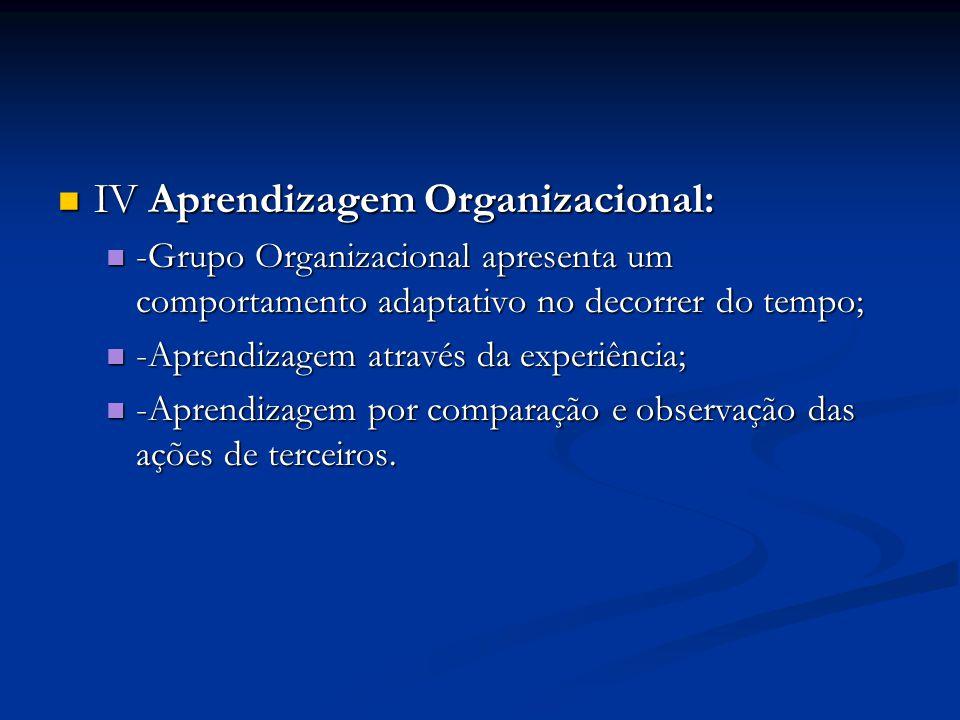 IV Aprendizagem Organizacional: IV Aprendizagem Organizacional: -Grupo Organizacional apresenta um comportamento adaptativo no decorrer do tempo; -Gru