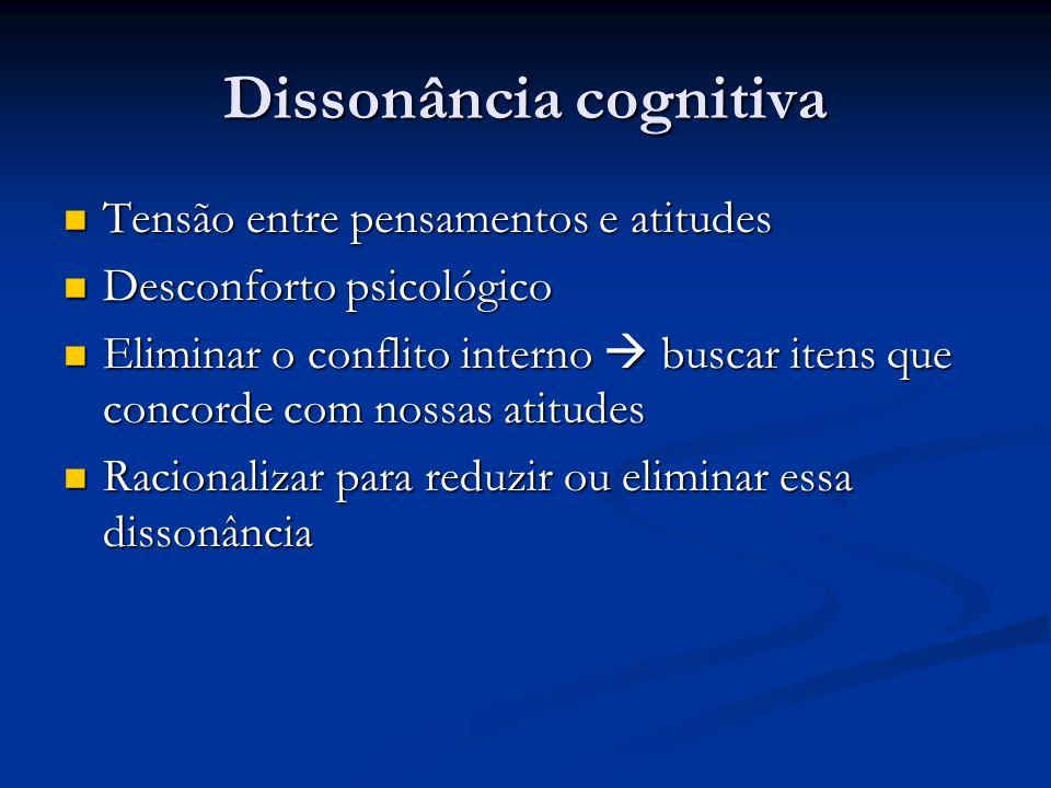 Dissonância cognitiva Tensão entre pensamentos e atitudes Tensão entre pensamentos e atitudes Desconforto psicológico Desconforto psicológico Eliminar