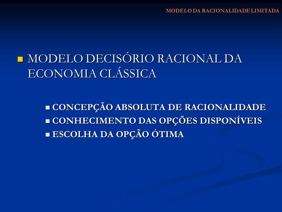 MODELO DECISÓRIO RACIONAL DA ECONOMIA CLÁSSICA MODELO DECISÓRIO RACIONAL DA ECONOMIA CLÁSSICA CONCEPÇÃO ABSOLUTA DE RACIONALIDADE CONCEPÇÃO ABSOLUTA D