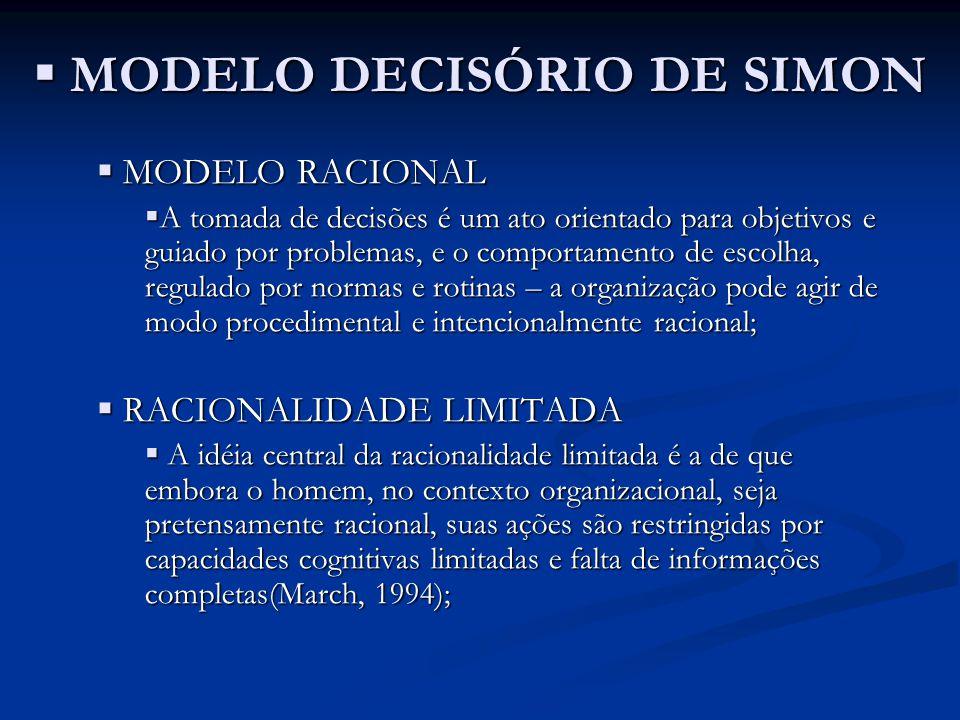 MODELO DECISÓRIO DE SIMON  MODELO RACIONAL  A tomada de decisões é um ato orientado para objetivos e guiado por problemas, e o comportamento de es
