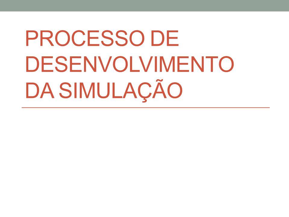 PROCESSO DE DESENVOLVIMENTO DA SIMULAÇÃO