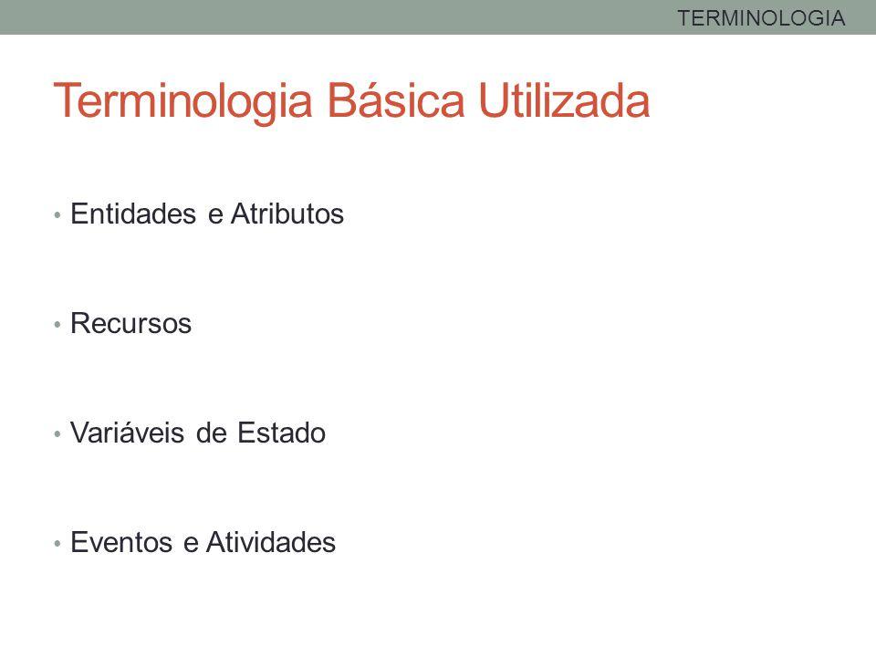 Terminologia Básica Utilizada Entidades e Atributos Recursos Variáveis de Estado Eventos e Atividades TERMINOLOGIA