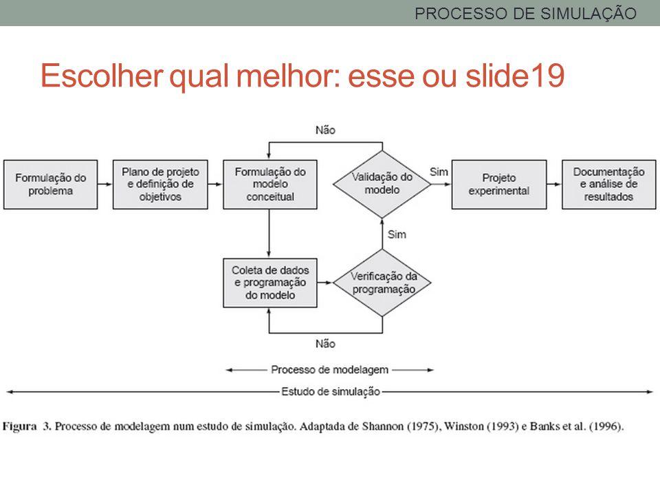 Escolher qual melhor: esse ou slide19 PROCESSO DE SIMULAÇÃO