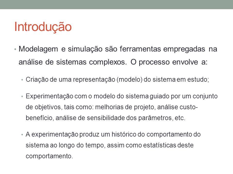 Introdução Modelagem e simulação são ferramentas empregadas na análise de sistemas complexos. O processo envolve a: Criação de uma representação (mode