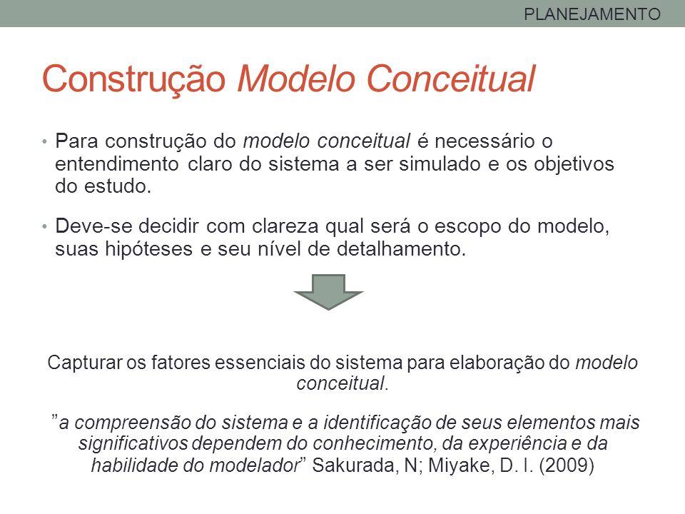 Construção Modelo Conceitual Para construção do modelo conceitual é necessário o entendimento claro do sistema a ser simulado e os objetivos do estudo