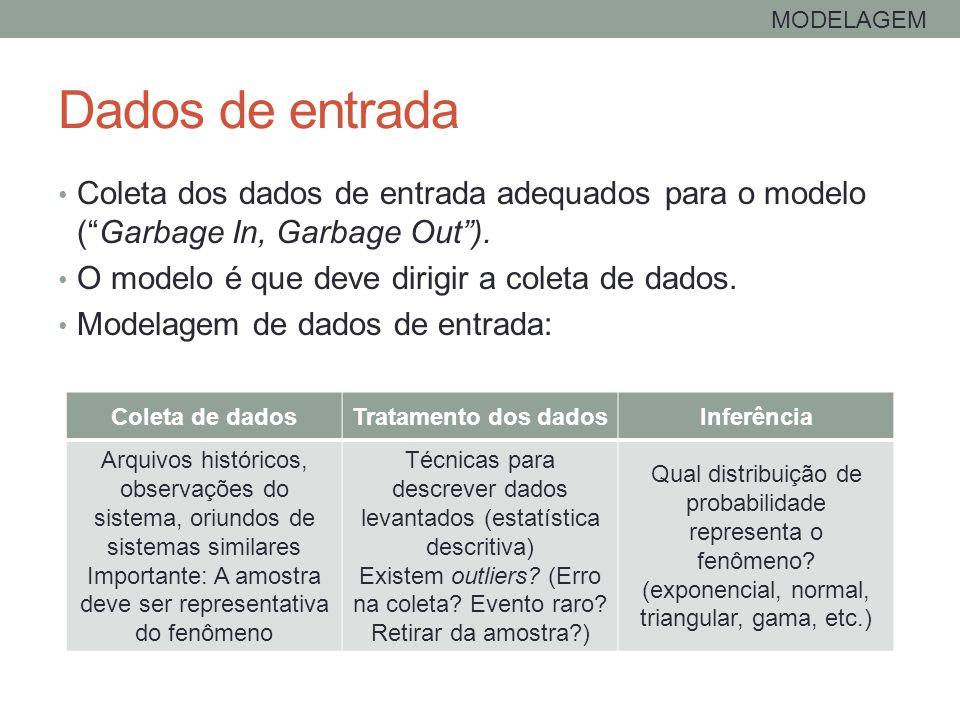 """Dados de entrada Coleta dos dados de entrada adequados para o modelo (""""Garbage In, Garbage Out""""). O modelo é que deve dirigir a coleta de dados. Model"""