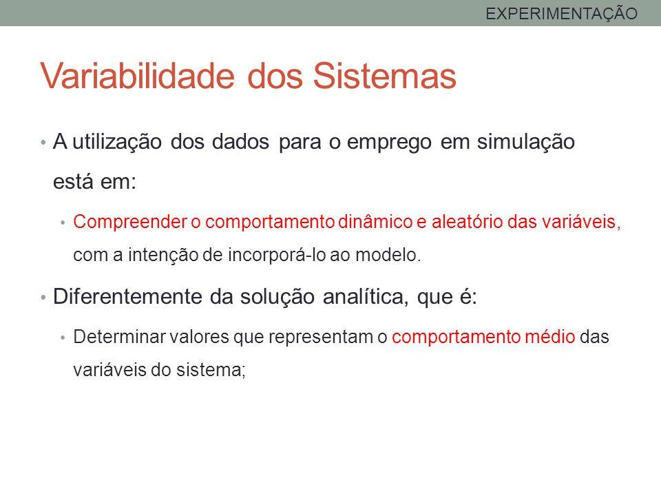 Variabilidade dos Sistemas A utilização dos dados para o emprego em simulação está em: Compreender o comportamento dinâmico e aleatório das variáveis,