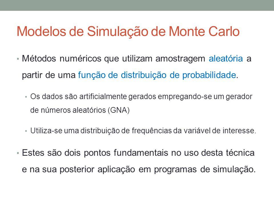 Modelos de Simulação de Monte Carlo Métodos numéricos que utilizam amostragem aleatória a partir de uma função de distribuição de probabilidade. Os da