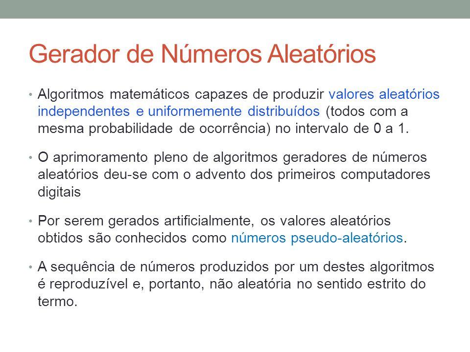Gerador de Números Aleatórios Algoritmos matemáticos capazes de produzir valores aleatórios independentes e uniformemente distribuídos (todos com a me