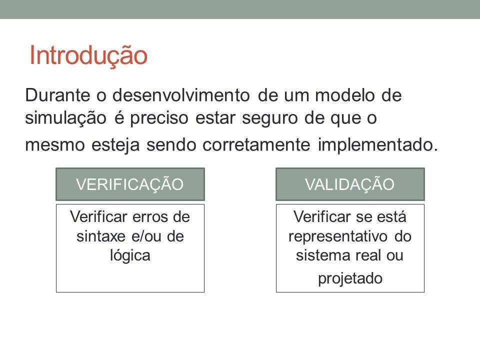 Introdução Verificar erros de sintaxe e/ou de lógica Verificar se está representativo do sistema real ou projetado Durante o desenvolvimento de um mod