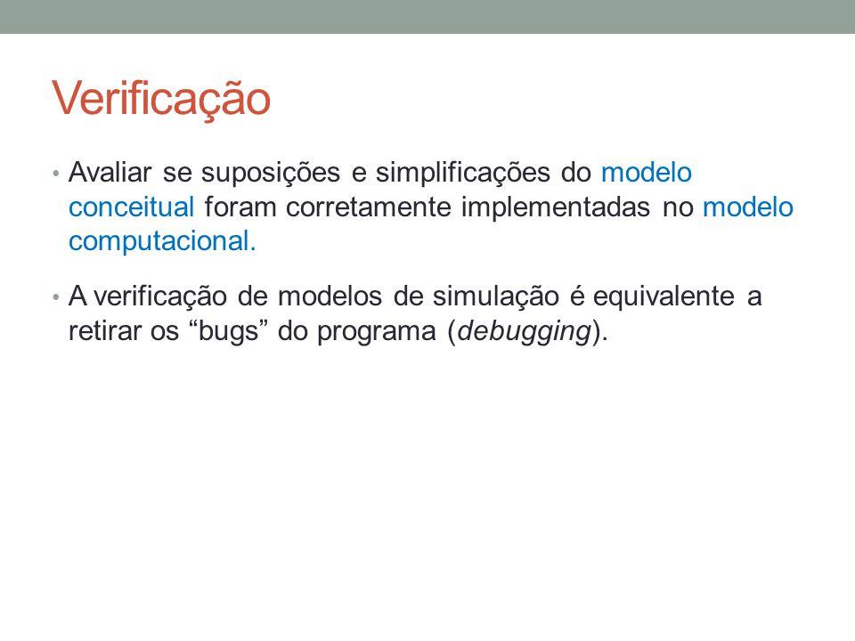Verificação Avaliar se suposições e simplificações do modelo conceitual foram corretamente implementadas no modelo computacional. A verificação de mod