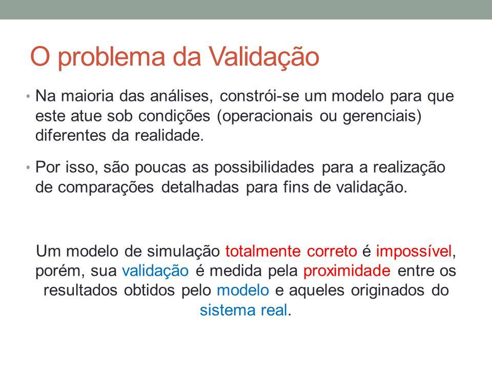 O problema da Validação Na maioria das análises, constrói-se um modelo para que este atue sob condições (operacionais ou gerenciais) diferentes da rea