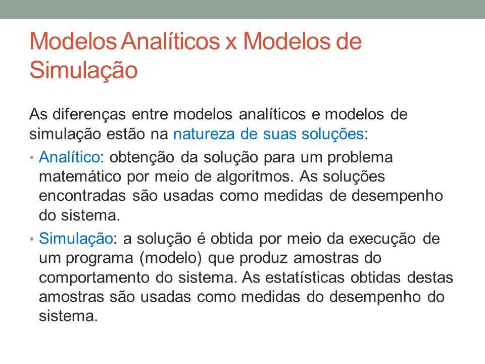 Modelos Analíticos x Modelos de Simulação As diferenças entre modelos analíticos e modelos de simulação estão na natureza de suas soluções: Analítico: