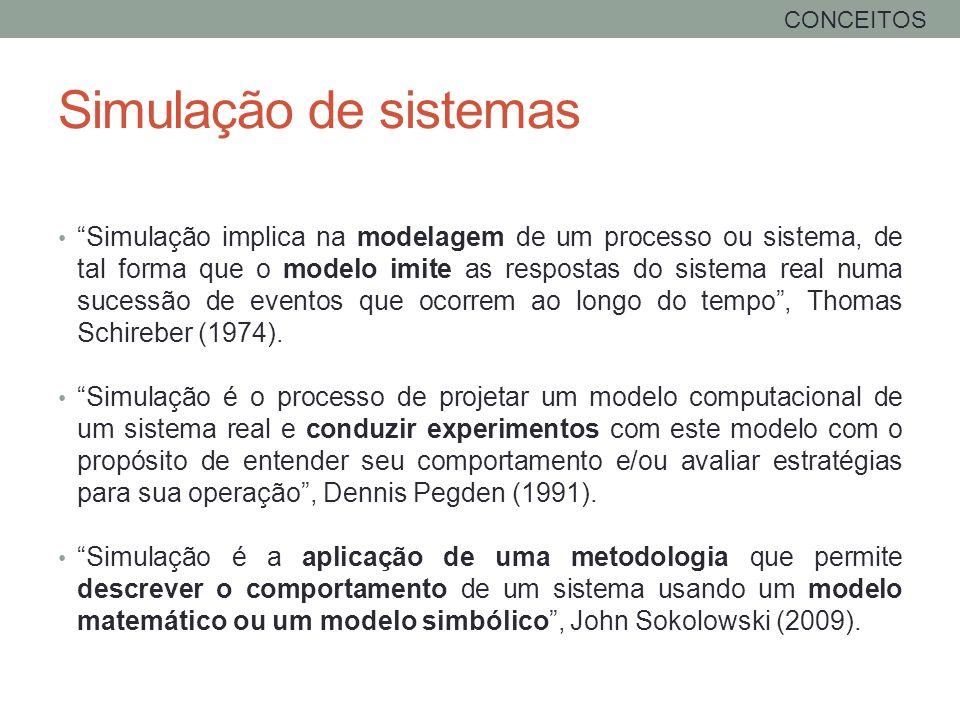 """Simulação de sistemas """"Simulação implica na modelagem de um processo ou sistema, de tal forma que o modelo imite as respostas do sistema real numa suc"""