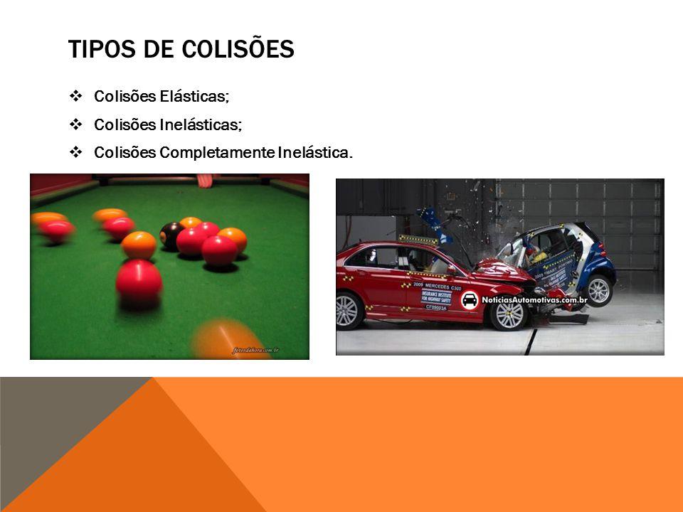 TIPOS DE COLISÕES  Colisões Elásticas;  Colisões Inelásticas;  Colisões Completamente Inelástica.