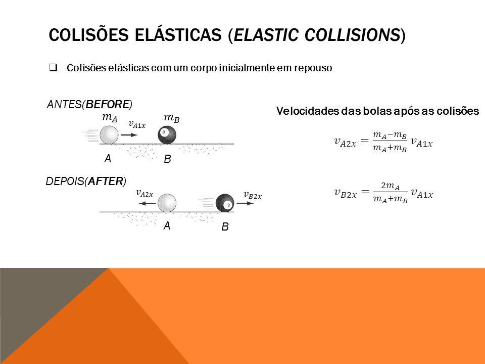 COLISÕES ELÁSTICAS (ELASTIC COLLISIONS)  Colisões elásticas com um corpo inicialmente em repouso Velocidades das bolas após as colisões