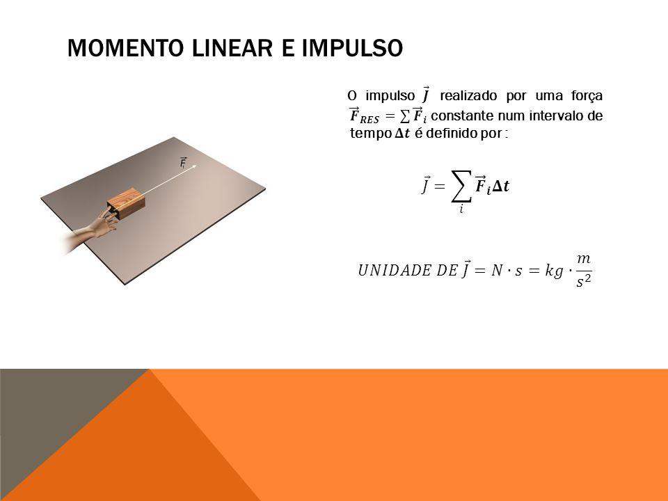 TEOREMA DO IMPULSO-MOMENTO LINEAR A figura mostra os gráficos de duas colisões de mesmo Impulso porém com forças máximas distintas.